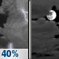 Tonight: Chance Showers And Thunderstorms then Mostly Cloudy