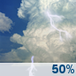 Today: Chance Showers And Thunderstorms