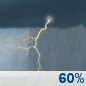 This Afternoon: Showers And Thunderstorms Likely